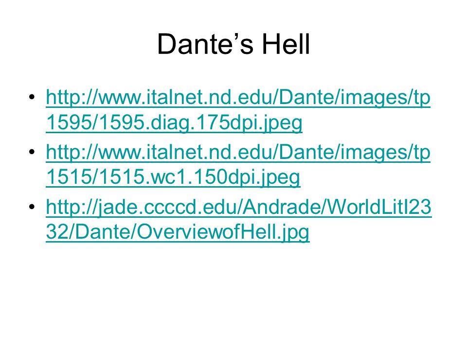 Dante's Hell http://www.italnet.nd.edu/Dante/images/tp 1595/1595.diag.175dpi.jpeghttp://www.italnet.nd.edu/Dante/images/tp 1595/1595.diag.175dpi.jpeg http://www.italnet.nd.edu/Dante/images/tp 1515/1515.wc1.150dpi.jpeghttp://www.italnet.nd.edu/Dante/images/tp 1515/1515.wc1.150dpi.jpeg http://jade.ccccd.edu/Andrade/WorldLitI23 32/Dante/OverviewofHell.jpghttp://jade.ccccd.edu/Andrade/WorldLitI23 32/Dante/OverviewofHell.jpg