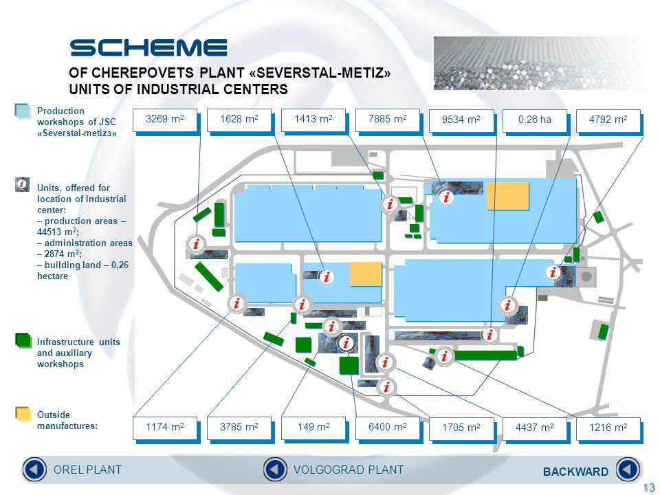 OF CHEREPOVETS PLANT «SEVERSTAL-METIZ» UNITS OF INDUSTRIAL CENTERS Outside manufactures: Production workshops of JSC «Severstal-metizз» Units, offered for location of Industrial center: – production areas – 44513 m 2 ; – administration areas – 2874 m 2 ; – building land – 0,26 hectare Infrastructure units and auxiliary workshops BACKWARD OREL PLANTVOLGOGRAD PLANT 3269 m 2 4792 m 2 1413 m 2 7885 m 2 1628 m 2 9534 m 2 0,26 ha 1174 m 2 1216 m 2 149 m 2 6400 m 2 3785 m 2 1705 m 2 4437 m 2 13 scheme