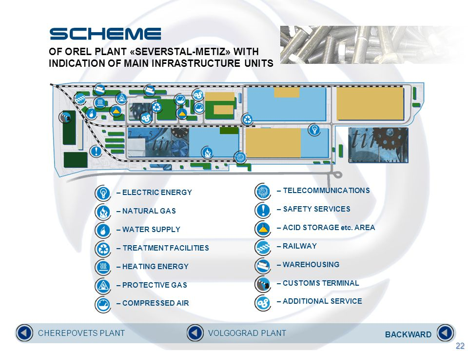 OF OREL PLANT «SEVERSTAL-METIZ» WITH INDICATION OF MAIN INFRASTRUCTURE UNITS – ELECTRIC ENERGY – NATURAL GAS – WATER SUPPLY – TREATMENT FACILITIES – HEATING ENERGY – PROTECTIVE GAS – COMPRESSED AIR – TELECOMMUNICATIONS – SAFETY SERVICES – ACID STORAGE etc.