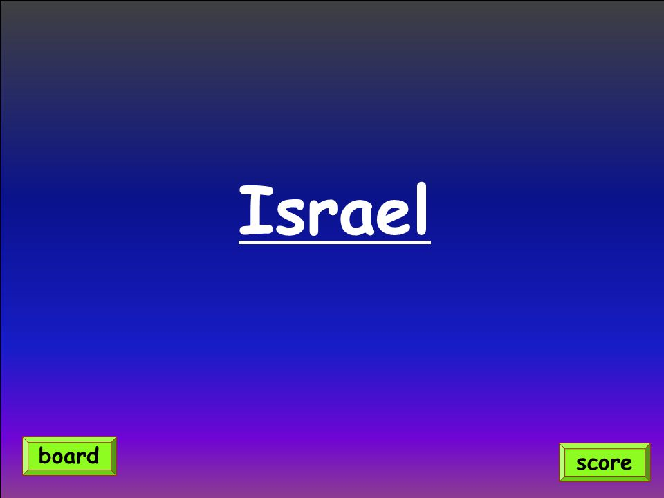Israel score board