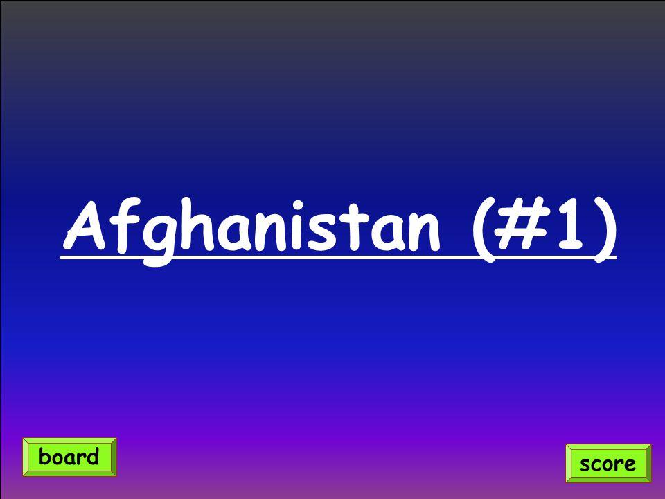 Afghanistan (#1) score board