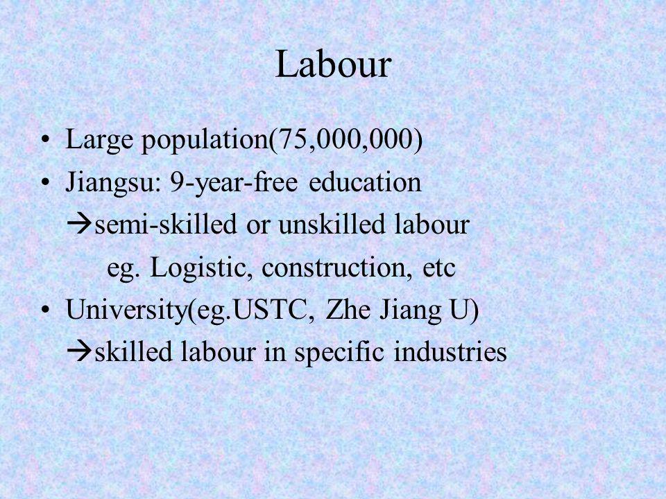 Labour Large population(75,000,000) Jiangsu: 9-year-free education  semi-skilled or unskilled labour eg.