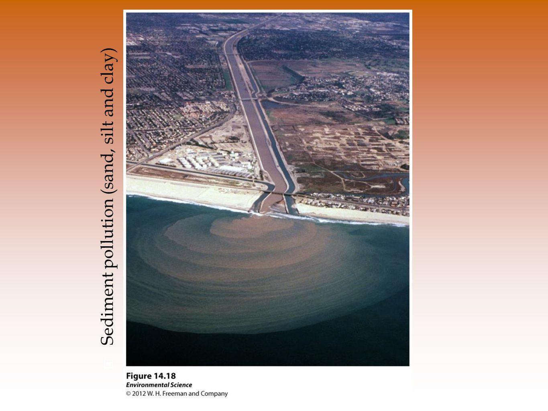 Sediment pollution (sand, silt and clay)