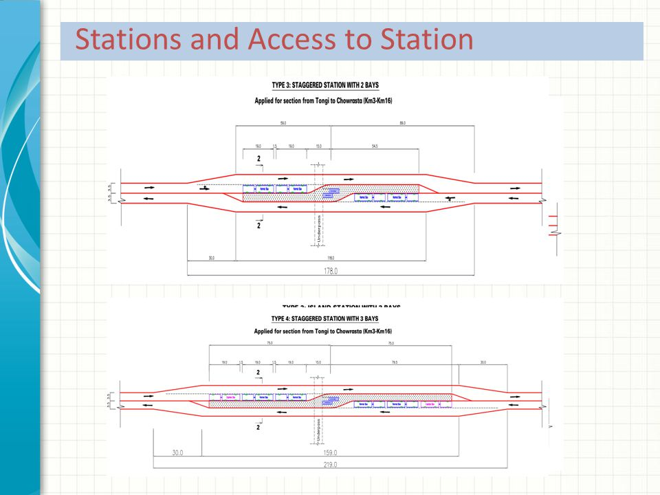 Stations and Access to Station
