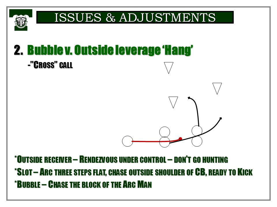 ISSUES & ADJUSTMENTS 1.B ubble v. Cloud CB -MAX SPLIT, CREATE AN ALLEY *MUST STILL PRESS OUTSIDE BLOCK *INTERIOR NOW IS A GOOD ANSWER AS WELL