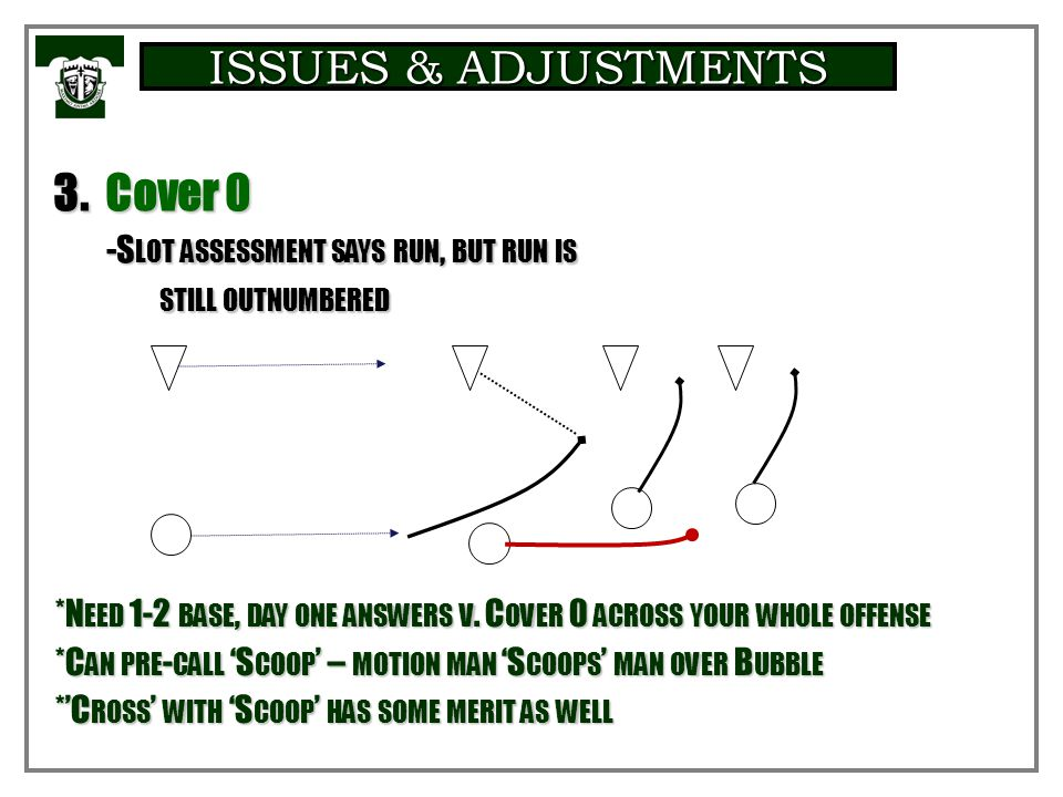 "ISSUES & ADJUSTMENTS 2. Bubble v. Outside leverage 'Hang' -""CROSS"" CALL *OUTSIDE RECEIVER – RENDEZVOUS UNDER CONTROL – DON'T GO HUNTING *SLOT – ARC TH"