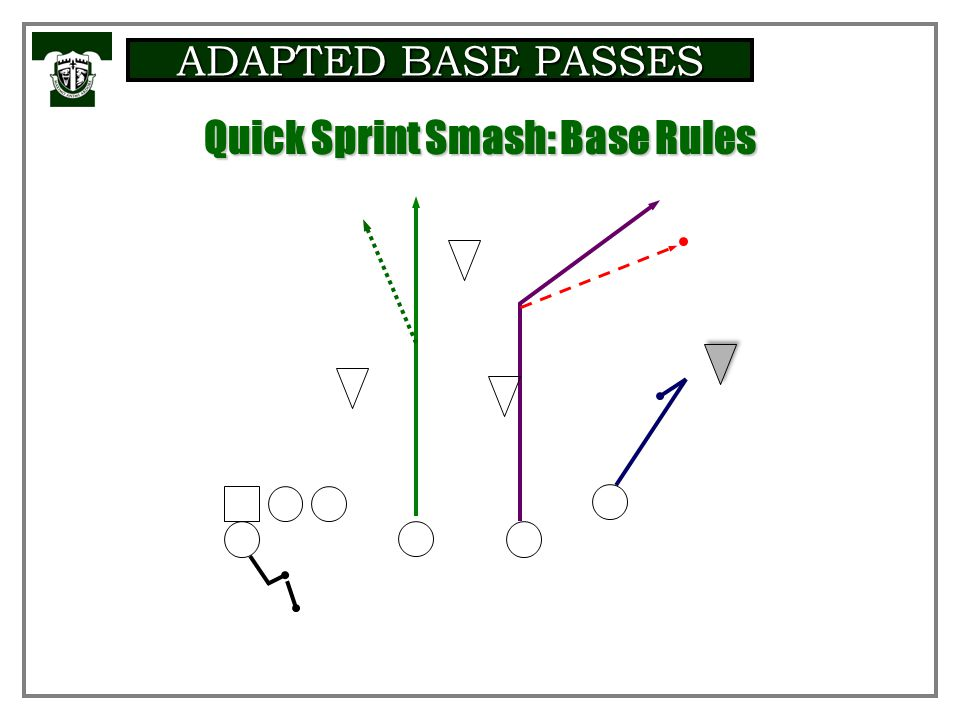 SPACING CONCEPT Base Protectio n Summar y Table Spacing adapted to Quads: 'Cop' Insert as a 2-safety beater V Sit past far leg of 2 nd LB. Face QB, gi