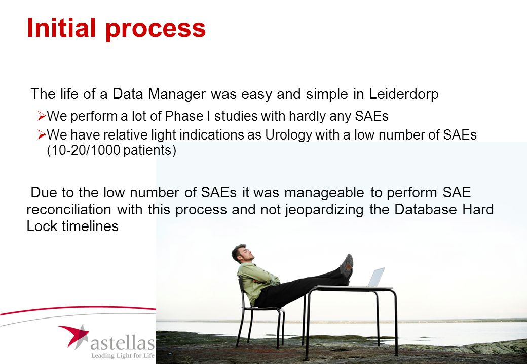 15 Initial process The life of a Data Manager was easy and simple in Leiderdorp  We perform a lot of Phase I studies with hardly any SAEs  We have r