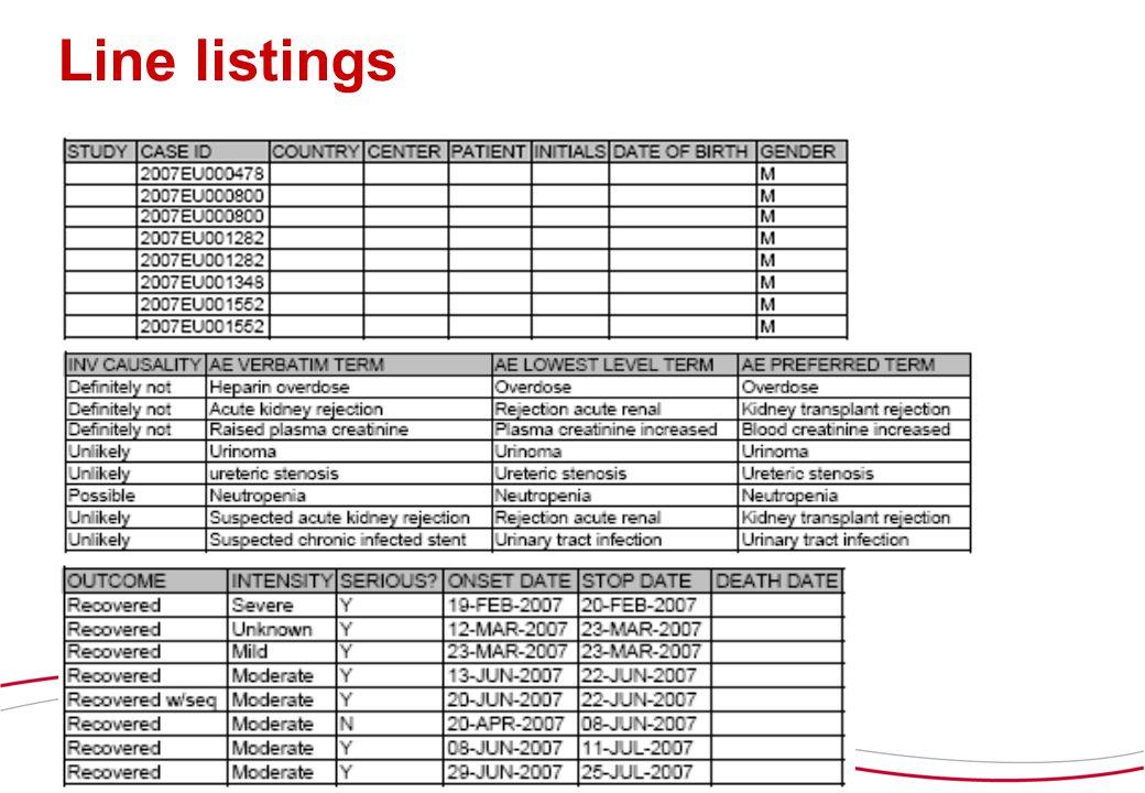19 Line listings