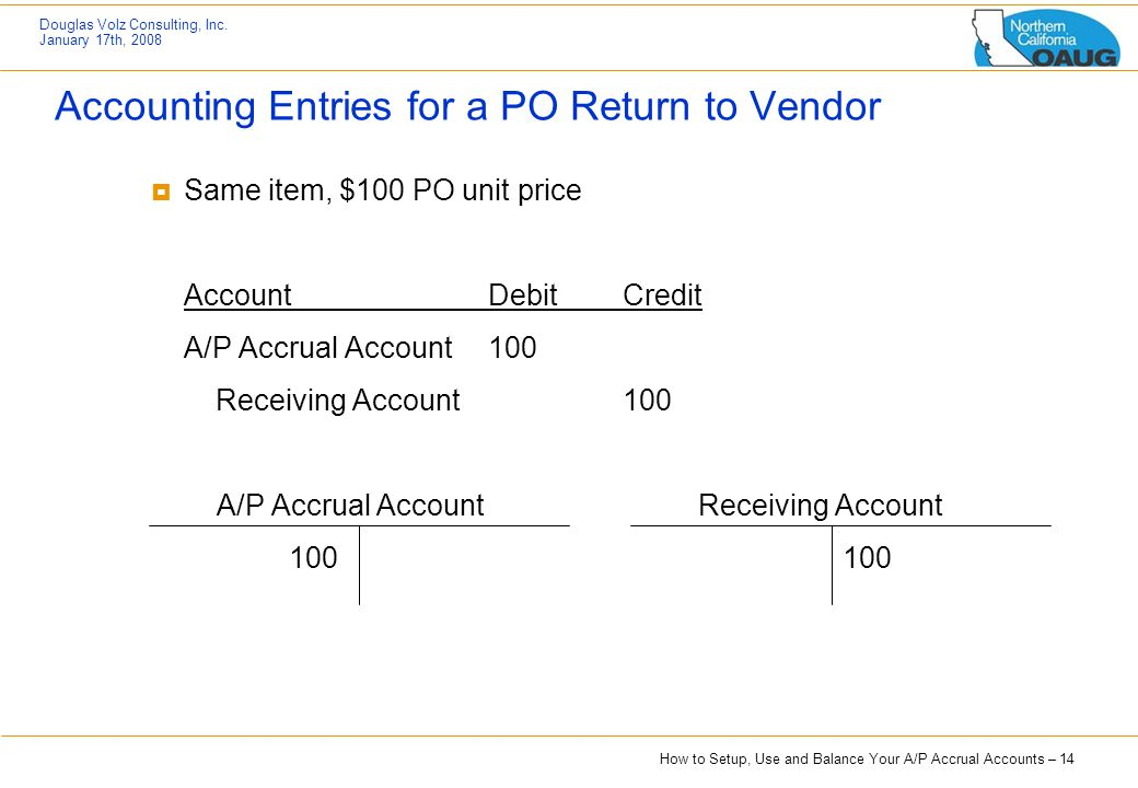 How to Setup, Use and Balance Your A/P Accrual Accounts – 14 Douglas Volz Consulting, Inc. January 17th, 2008 Accounting Entries for a PO Return to Ve
