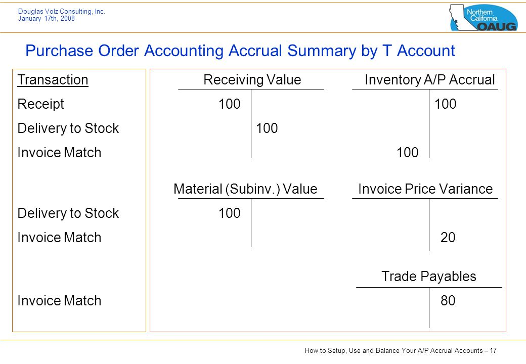 How to Setup, Use and Balance Your A/P Accrual Accounts – 17 Douglas Volz Consulting, Inc. January 17th, 2008 Purchase Order Accounting Accrual Summar
