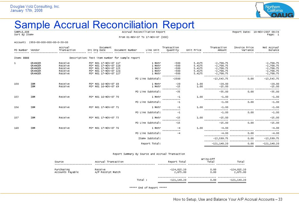 How to Setup, Use and Balance Your A/P Accrual Accounts – 33 Douglas Volz Consulting, Inc. January 17th, 2008 Sample Accrual Reconciliation Report