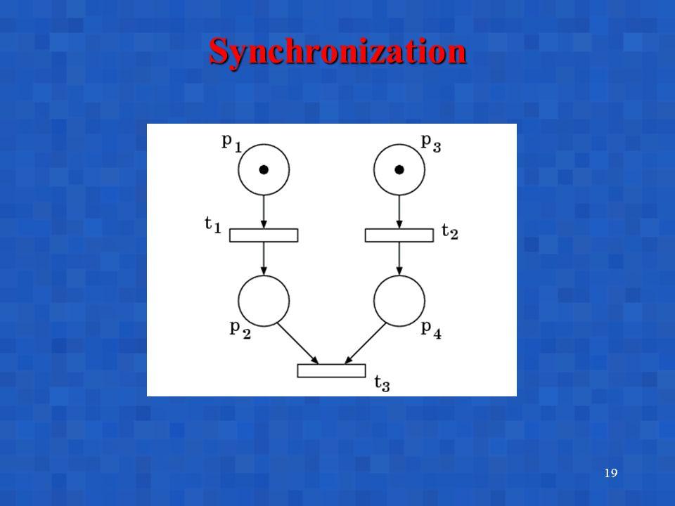 19 Synchronization
