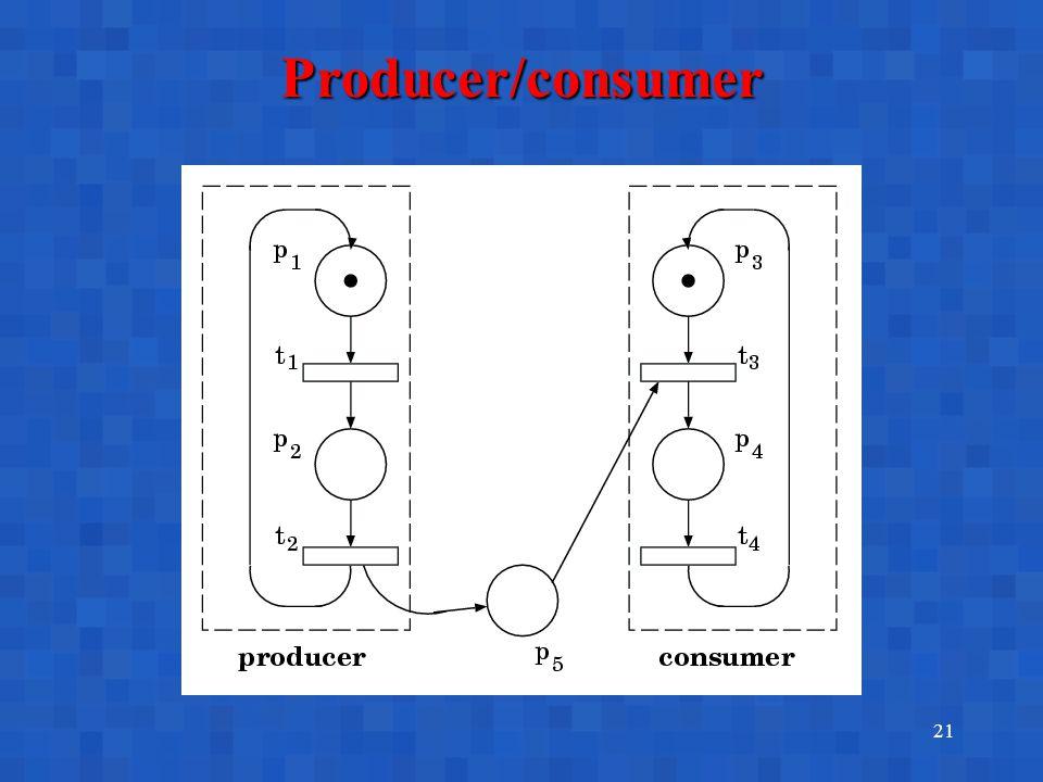 21 Producer/consumer