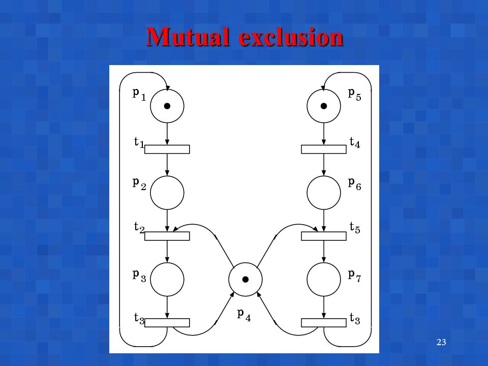 23 Mutual exclusion