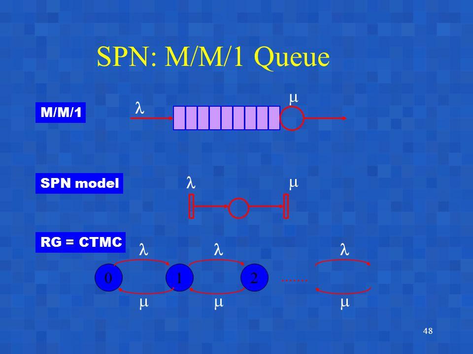 48 012....... SPN: M/M/1 Queue   SPN model M/M/1 RG = CTMC 