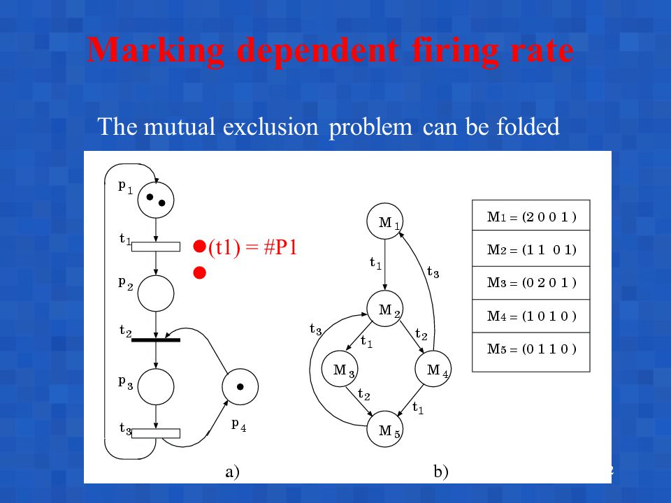 52 Marking dependent firing rate The mutual exclusion problem can be folded (t1) = #P1