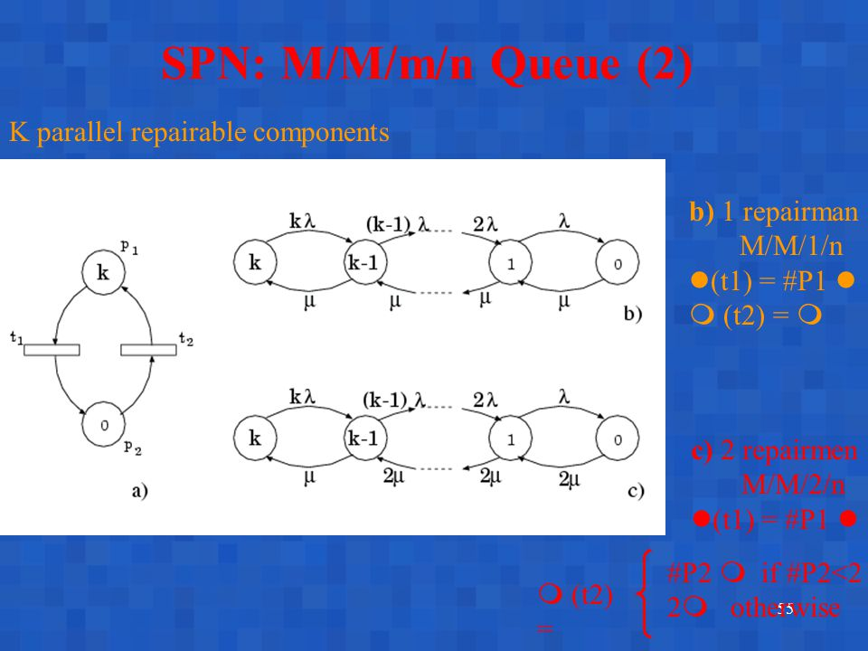 55 SPN: M/M/m/n Queue (2) K parallel repairable components b) 1 repairman M/M/1/n (t1) = #P1  (t2) =  c) 2 repairmen M/M/2/n (t1) = #P1  (t2) = #P2  if #P2<2 2  otherwise