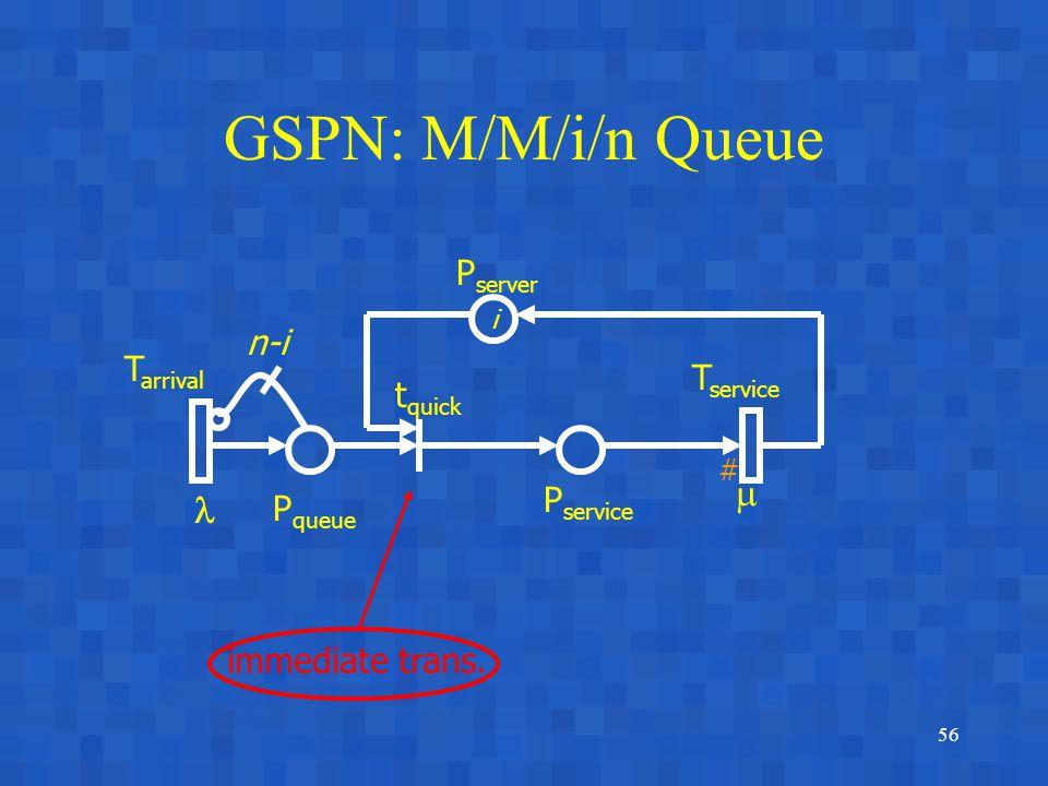 56 GSPN: M/M/i/n Queue #  T arrival P queue t quick P server P service T service n-i i immediate trans.