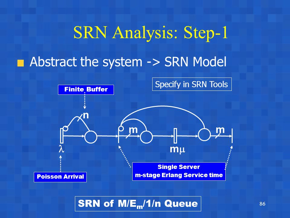 86 Finite Buffer n mm mm Poisson Arrival Single Server m-stage Erlang Service time SRN of M/E m /1/n Queue SRN Analysis: Step-1 Abstract the system -> SRN Model Specify in SRN Tools