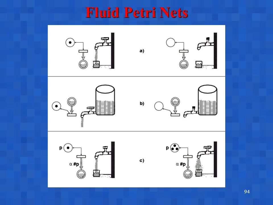 94 Fluid Petri Nets