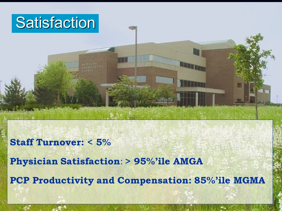 Staff Turnover: < 5% Physician Satisfaction : > 95%'ile AMGA PCP Productivity and Compensation: 85%'ile MGMA Satisfaction