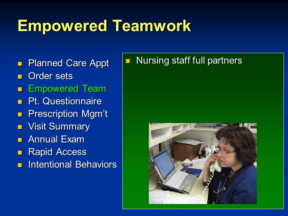 Empowered Teamwork Nursing staff full partners Planned Care Appt Planned Care Appt Order sets Order sets Empowered Team Empowered Team Pt.