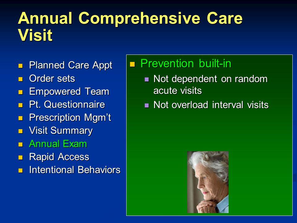 Annual Comprehensive Care Visit Prevention built-in Not dependent on random acute visits Not overload interval visits Planned Care Appt Planned Care Appt Order sets Order sets Empowered Team Empowered Team Pt.