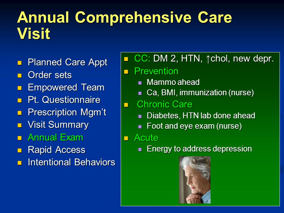 Annual Comprehensive Care Visit CC: DM 2, HTN, ↑chol, new depr. Prevention Mammo ahead Ca, BMI, immunization (nurse) Chronic Care Diabetes, HTN lab do