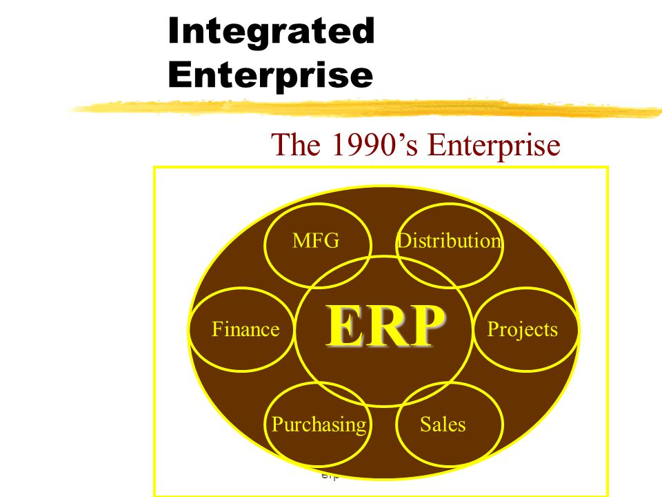 erp Enterprise planning : core process : Where does it fit.
