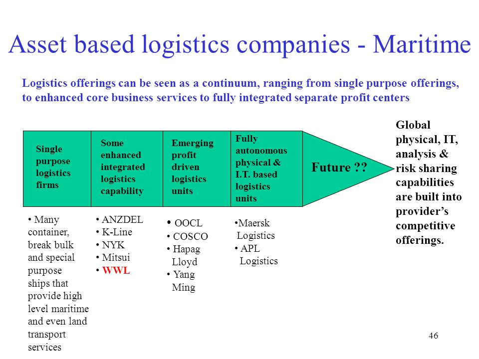 46 Asset based logistics companies - Maritime Global physical, IT, analysis & risk sharing capabilities are built into provider's competitive offerings.