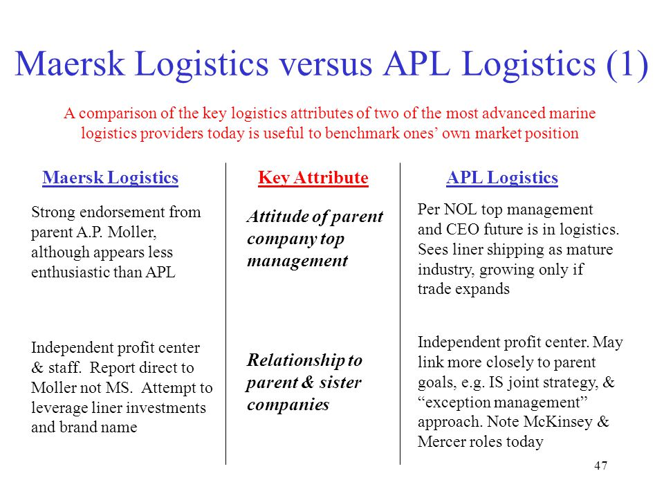 47 Maersk Logistics versus APL Logistics (1) A comparison of the key logistics attributes of two of the most advanced marine logistics providers today is useful to benchmark ones' own market position Maersk LogisticsKey AttributeAPL Logistics Independent profit center.