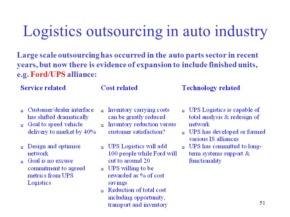 51 Logistics outsourcing in auto industry Large scale outsourcing has occurred in the auto parts sector in recent years, but now there is evidence of expansion to include finished units, e.g.