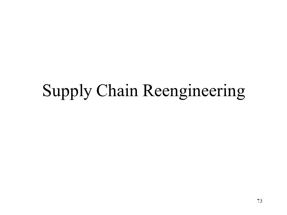 73 Supply Chain Reengineering