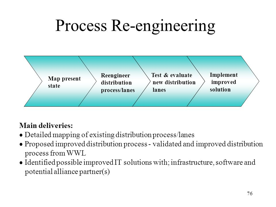 76 Process Re-engineering Main deliveries:  Detailed mapping of existing distribution process/lanes  Proposed improved distribution process - validated and improved distribution process from WWL  Identified possible improved IT solutions with; infrastructure, software and potential alliance partner(s) Reengineer distribution process/lanes Test & evaluate new distribution lanes Implement improved solution Map present state