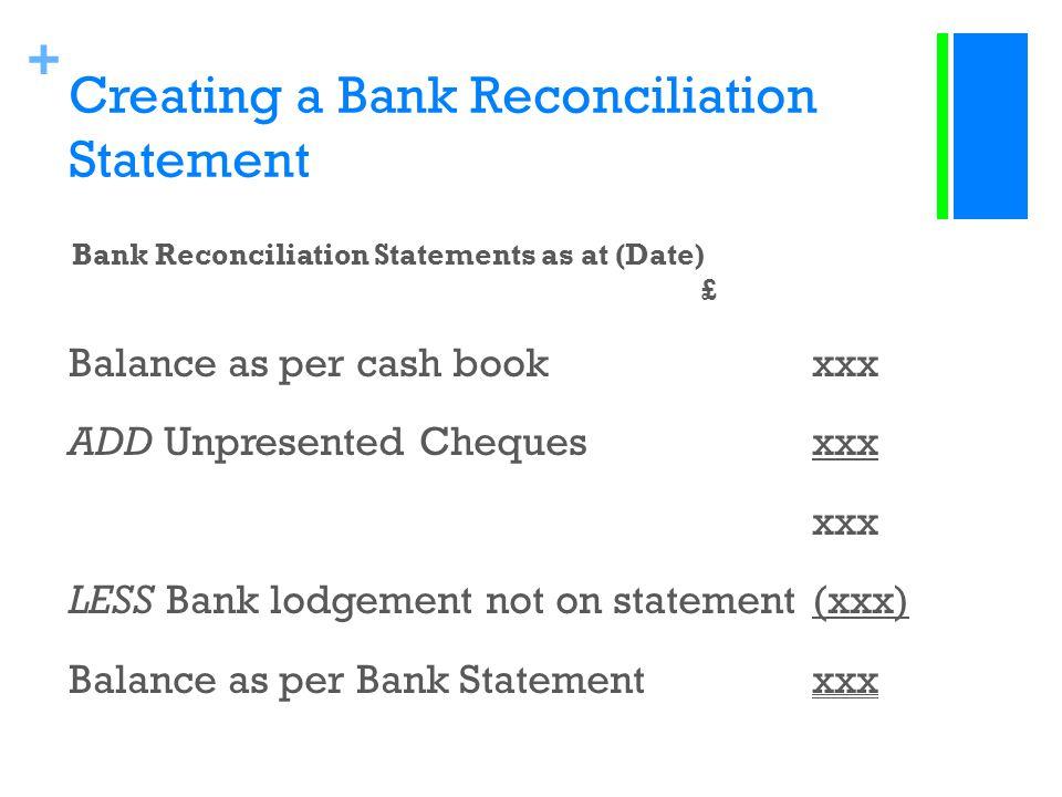 + Creating a Bank Reconciliation Statement Bank Reconciliation Statements as at (Date) £ Balance as per cash bookxxx ADD Unpresented Chequesxxx xxx LE