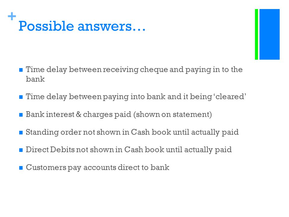 + Possible answers… Time delay between receiving cheque and paying in to the bank Time delay between paying into bank and it being 'cleared' Bank inte
