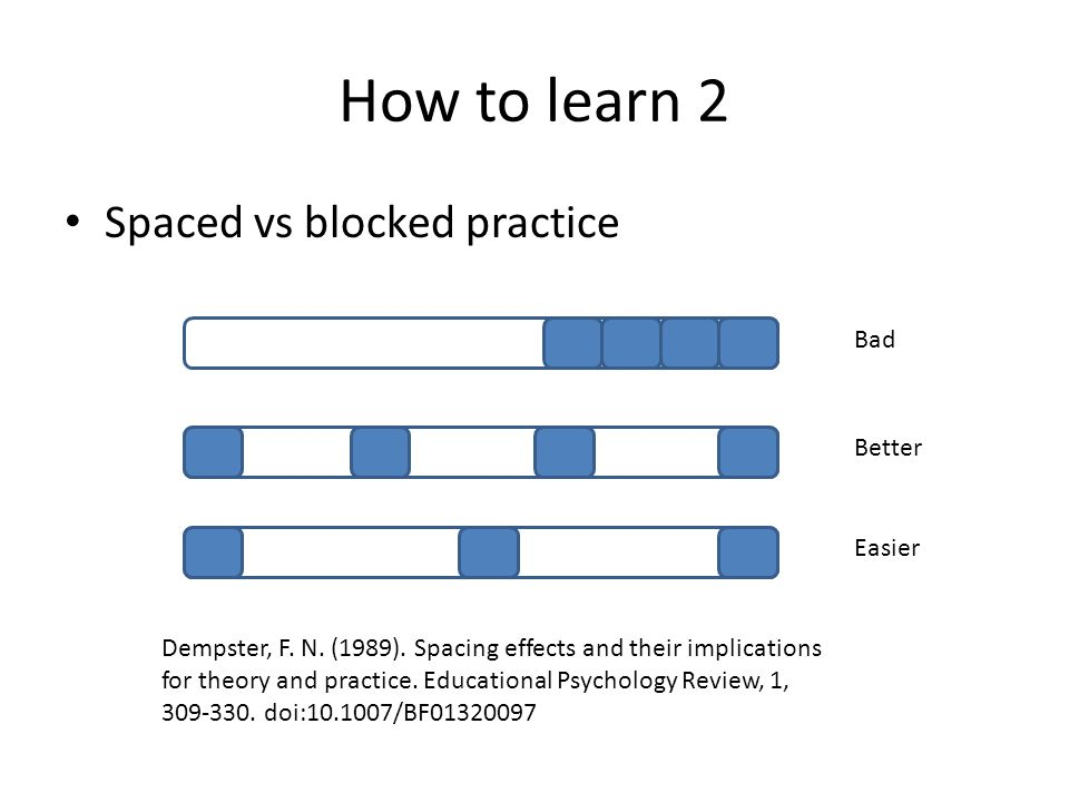 How to learn 2 Spaced vs blocked practice Dempster, F.