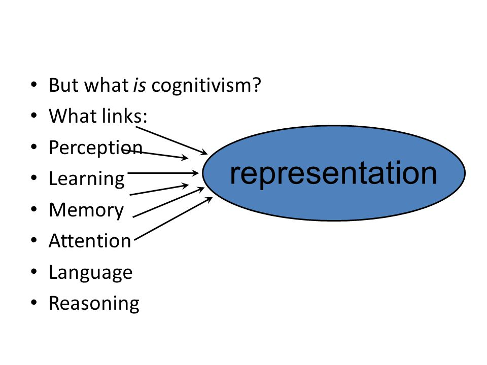 But what is cognitivism? What links: Perception Learning Memory Attention Language Reasoning representation