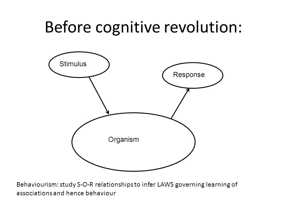 Before cognitive revolution: Stimulus Organism Response Behaviourism: study S-O-R relationships to infer LAWS governing learning of associations and h