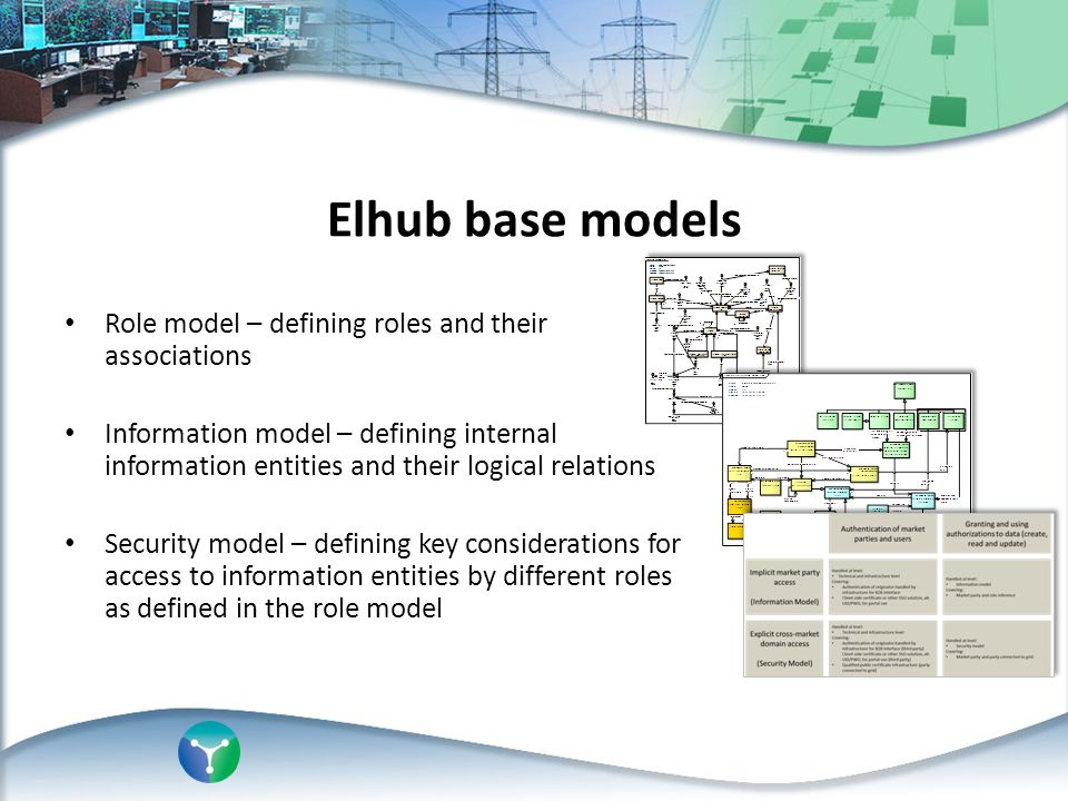 Elhub base models Role model – defining roles and their associations Information model – defining internal information entities and their logical rela