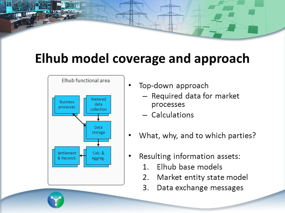 Elhub model coverage and approach Elhub functional area Business processes Metered data collection Calc. & Aggreg. Settlement & Reconcil. Data storage