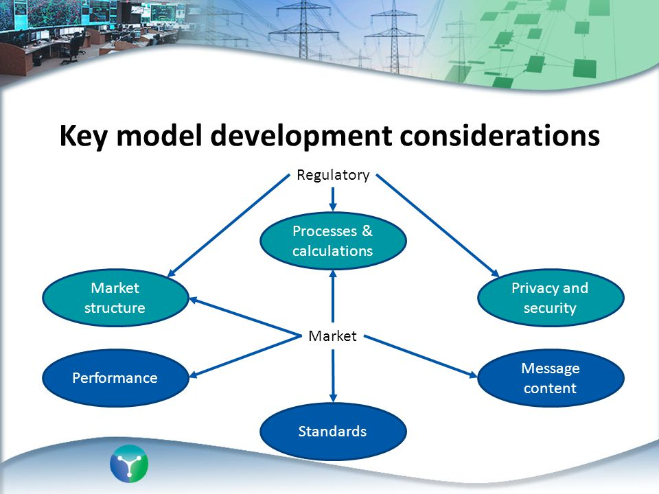 Key model development considerations Market structure Privacy and security Processes & calculations Message content Standards Performance Regulatory M