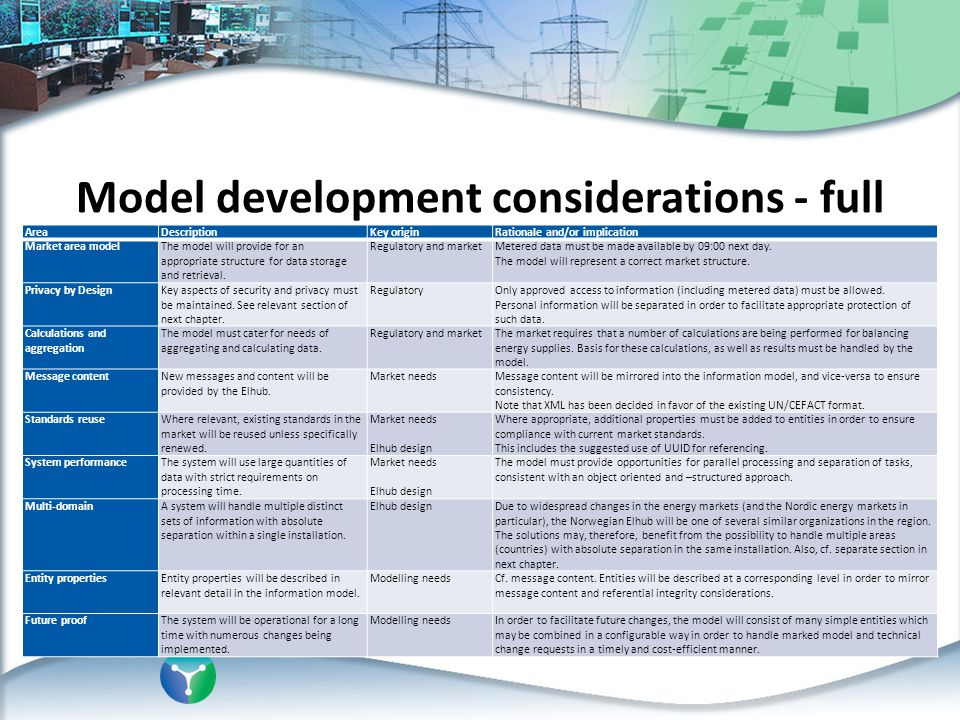 Model development considerations - full AreaDescriptionKey originRationale and/or implication Market area modelThe model will provide for an appropria