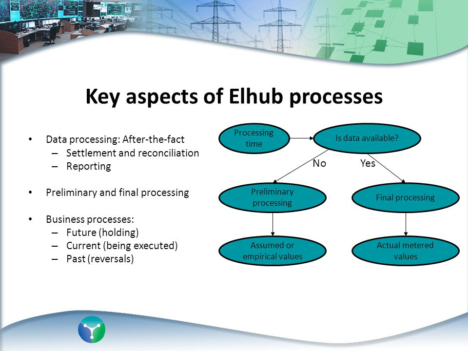 Key aspects of Elhub processes Data processing: After-the-fact – Settlement and reconciliation – Reporting Preliminary and final processing Business p