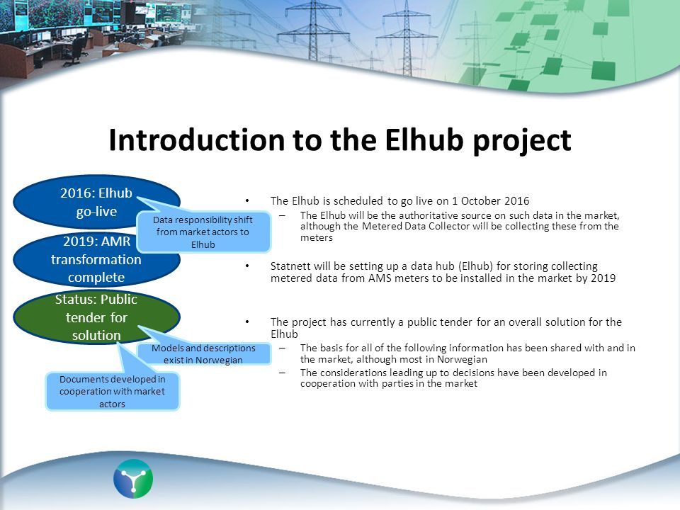 Elhub model coverage and approach Elhub functional area Business processes Metered data collection Calc.
