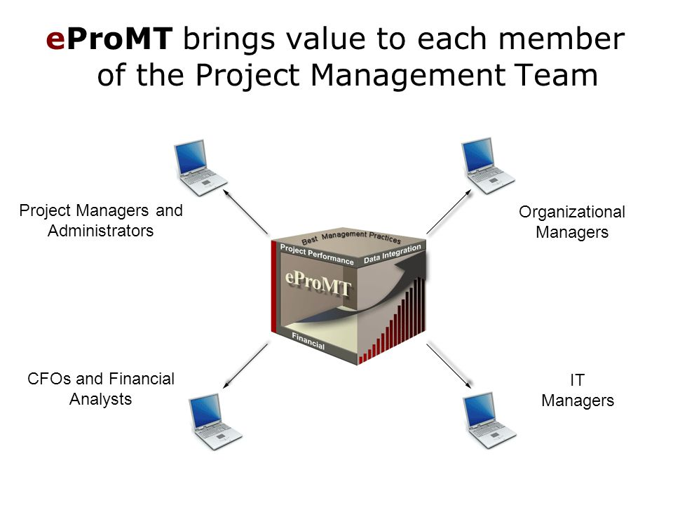 eProMT brings value to each member of the Project Management Team Project Managers and Administrators Organizational Managers CFOs and Financial Analysts IT Managers