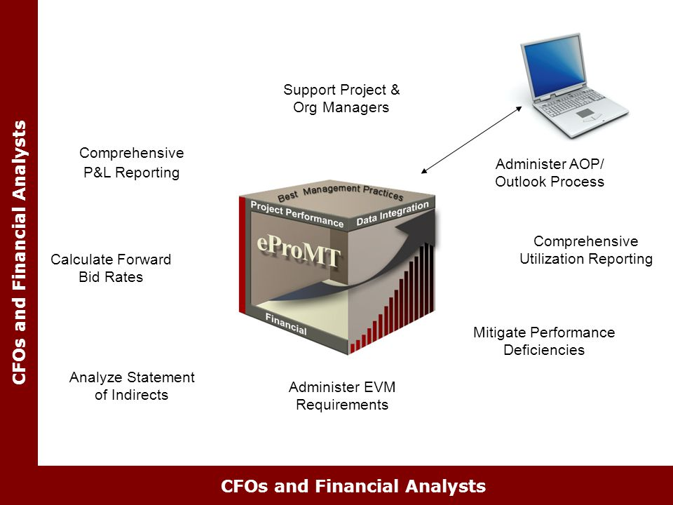 CFOs and Financial Analysts Comprehensive Utilization Reporting Administer EVM Requirements Support Project & Org Managers Comprehensive P&L Reporting Mitigate Performance Deficiencies Calculate Forward Bid Rates Administer AOP/ Outlook Process Analyze Statement of Indirects