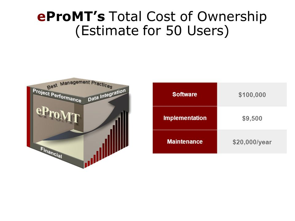 eProMT's Total Cost of Ownership (Estimate for 50 Users) Software $100,000 Implementation $9,500 Maintenance $20,000/year