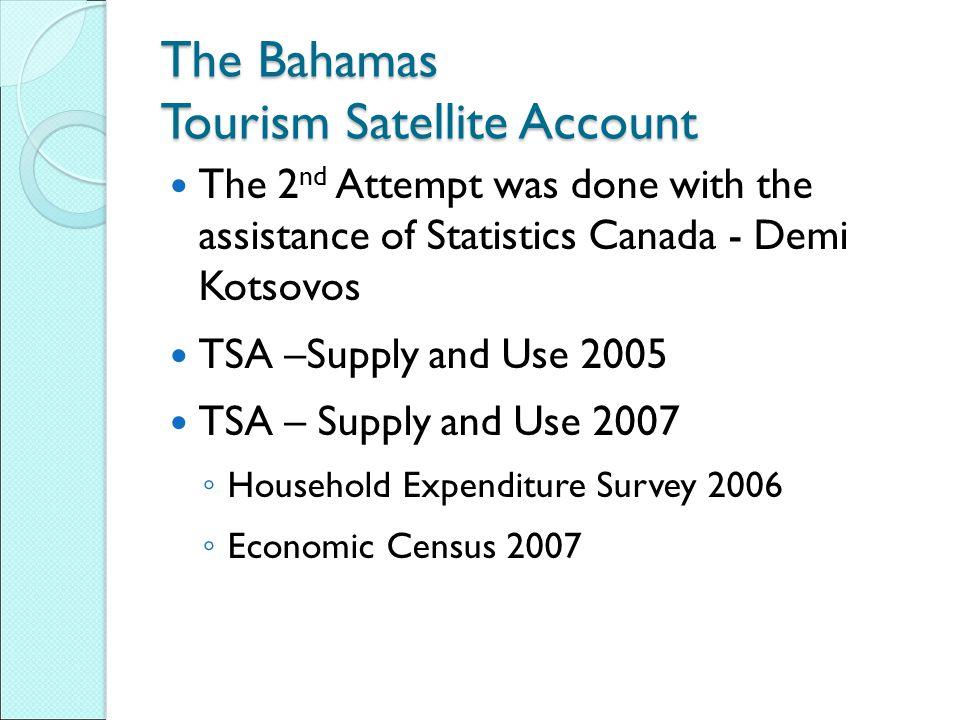 STATUS OF TSA IN THE BAHAMAS Completed the 2007 TSA using the direct method.